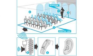 Induktive Höranlagen der BMS Veranstaltungstechnik GmbH